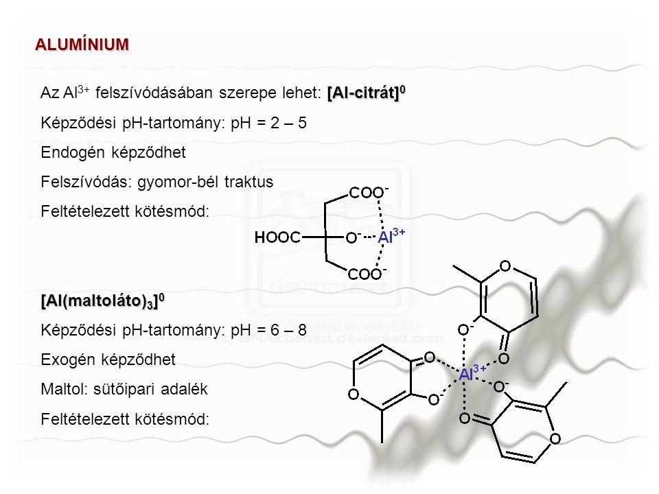 ALUMÍNIUM Az Al3+ felszívódásában szerepe lehet: [Al-citrát]0. Képződési pH-tartomány: pH = 2 – 5.